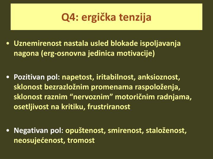 Q4: ergička tenzija