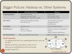 bigger picture hadoop vs other systems