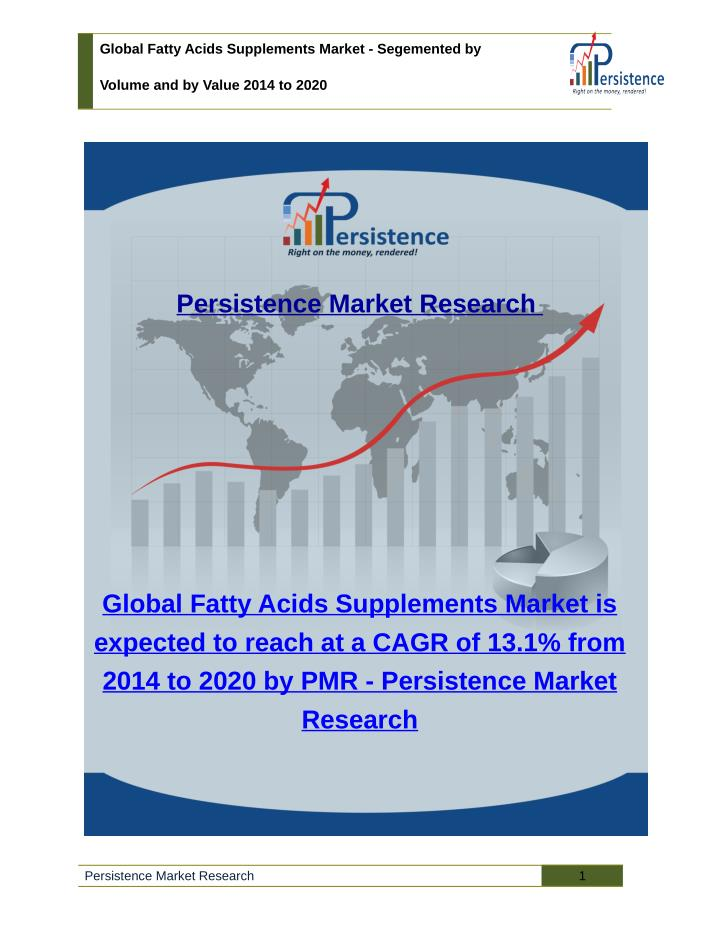 Global Fatty Acids Supplements Market - Segemented by