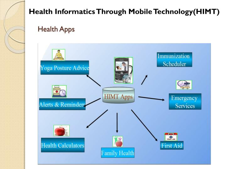 Health Informatics Through Mobile Technology(HIMT)