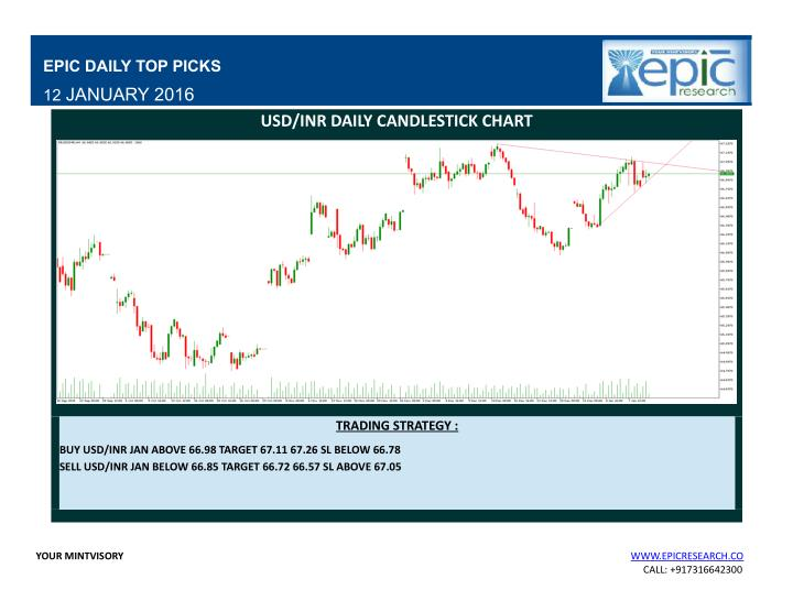 EPIC DAILY TOP PICKS
