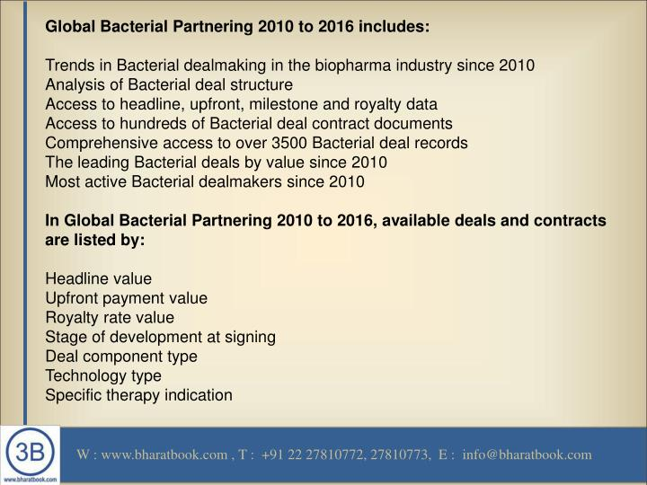 Global Bacterial Partnering 2010 to 2016 includes: