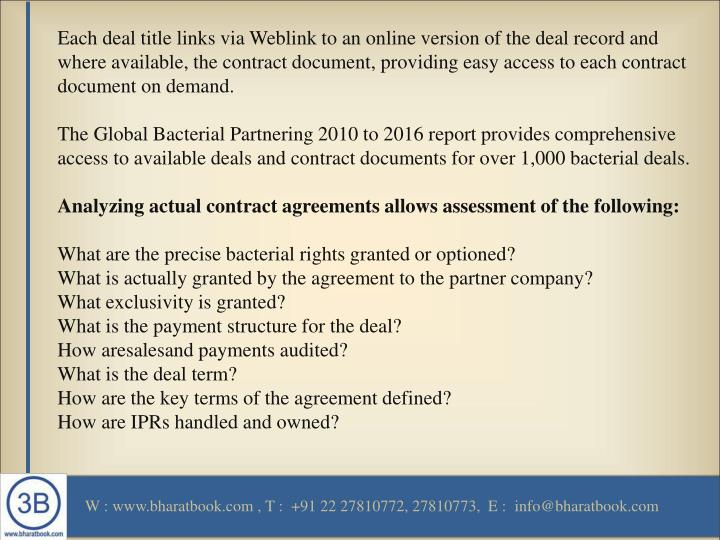 Each deal title links via Weblink to an online version of the deal record and where available, the contract document, providing easy access to each contract document on demand.