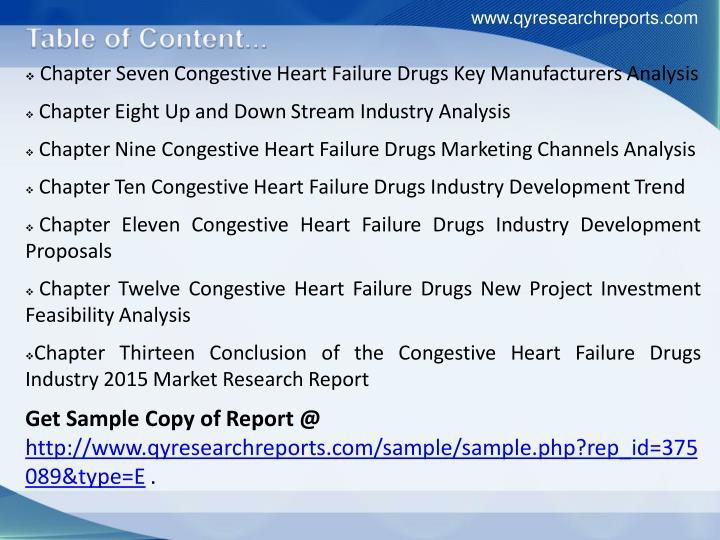 congestive heart failure research paper