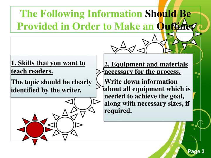 process essay powerpoint