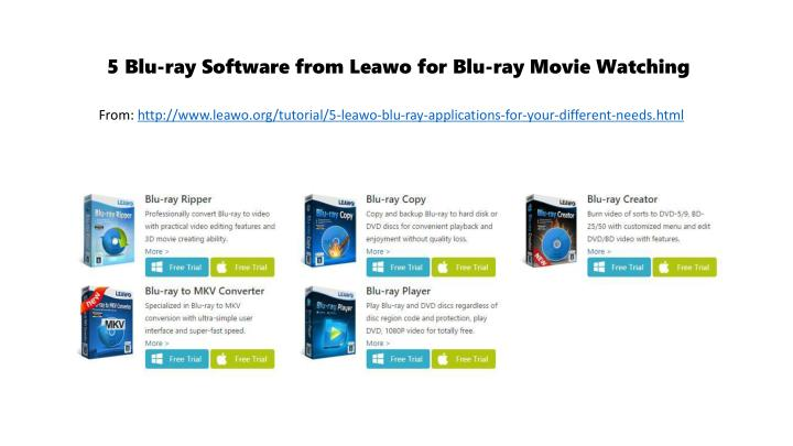5 Blu-ray Software from Leawo for Blu-ray Movie Watching