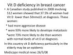 vit d deficiency in breast cancer