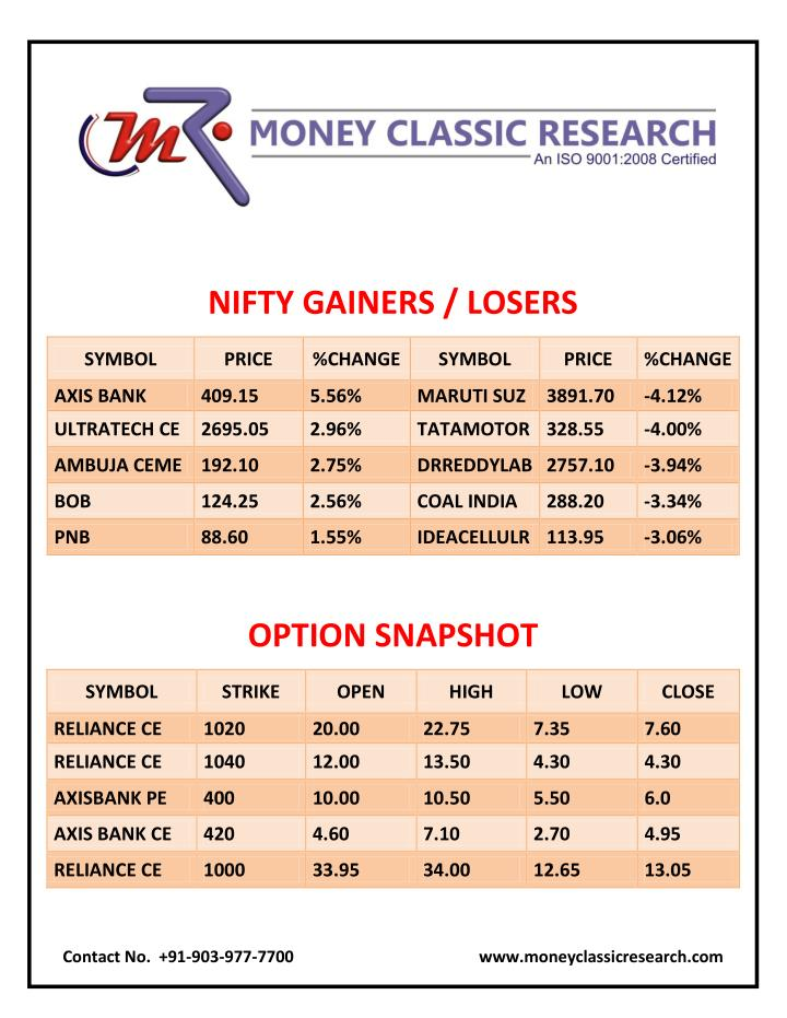 NIFTY GAINERS / LOSERS