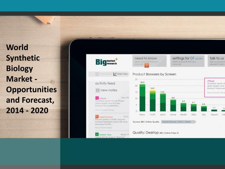 World Synthetic Biology Market - Opportunities and Forecast, 2014 - 2020