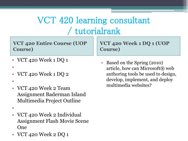Vct 420 learning consultant tutorialrank1