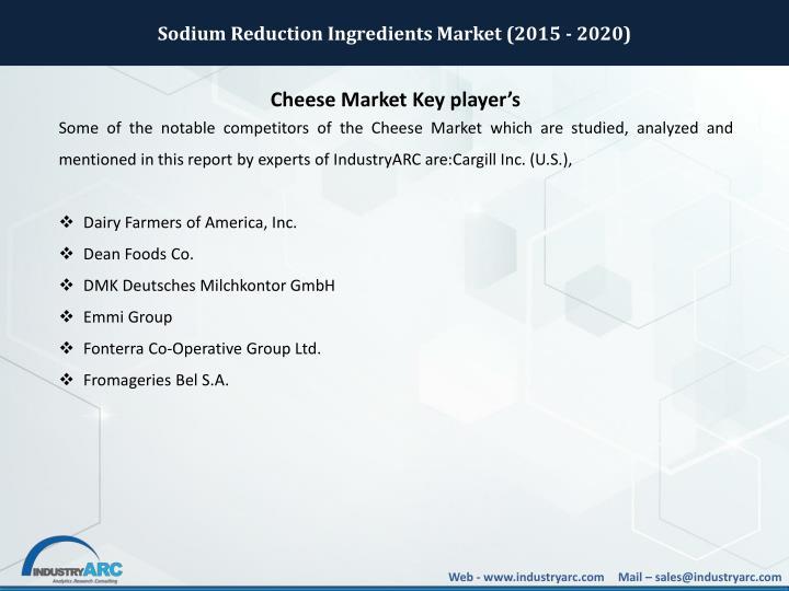 Sodium Reduction Ingredients Market (2015 - 2020)