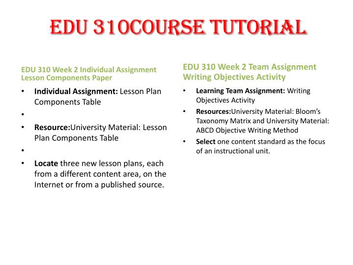 edu 310 lesson plan components essay Week four lesson plans unit two: the argumentative essay on school life plan c write for 60 the argumentative essay on school life tuesday.
