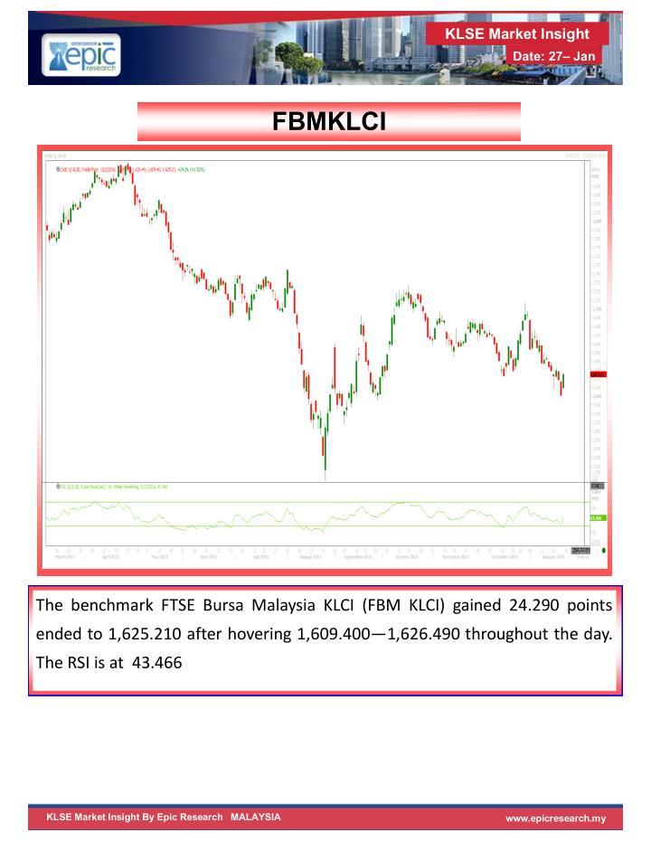 KLSE Market Insight