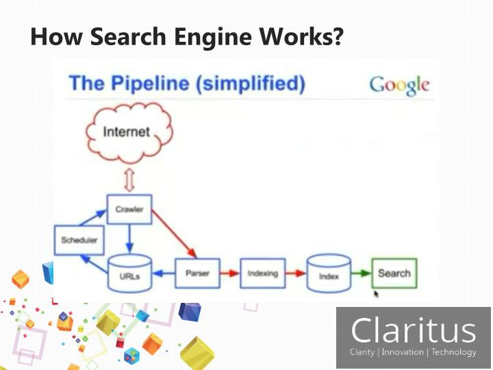 how do web search engines work information technology essay And roughly half of americans said they got news in the last week from search engines and the web for fresh useful the american press institute.