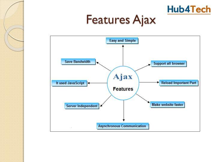 Features Ajax
