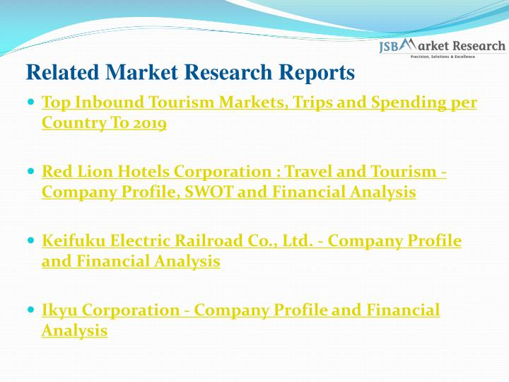 Related Market Research Reports