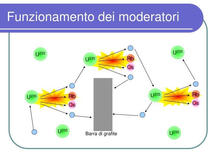 Funzionamento dei moderatori