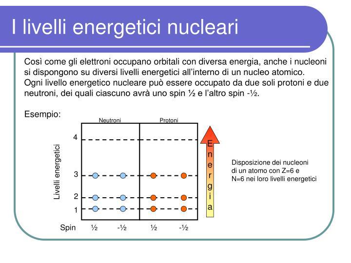 I livelli energetici nucleari