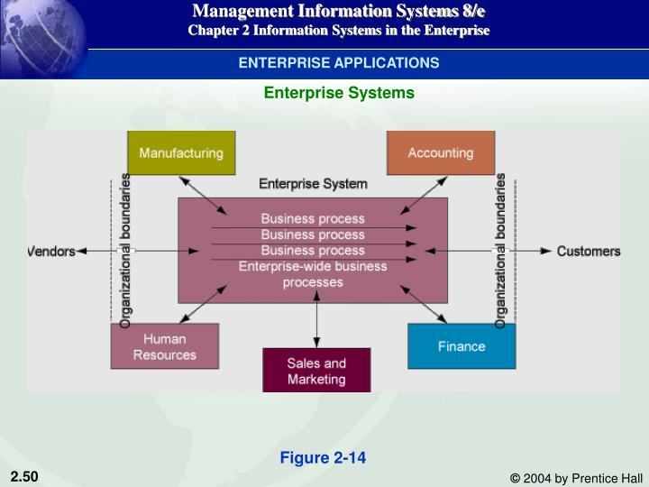 bz380 management information systems Avoid resits and achieve higher grades with the best study notes available of bba 3551 information systems management for bba 3551 information systems management at the bba 3551 information systems management.