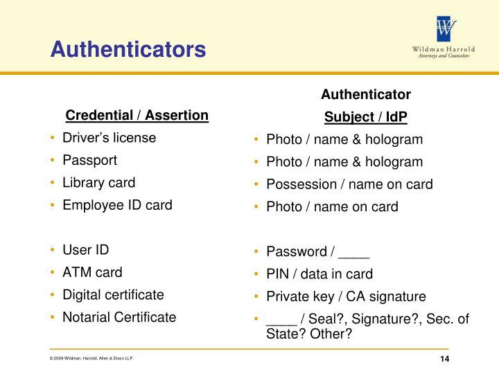 Credential / Assertion