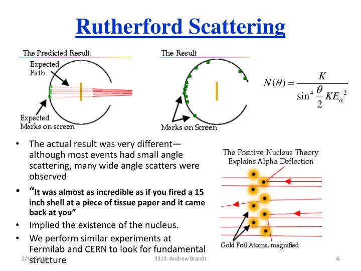 rutherfords atom theory explained