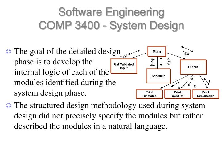 Ppt Software Engineering Comp 3400 System Design Powerpoint Presentation Id 7293230