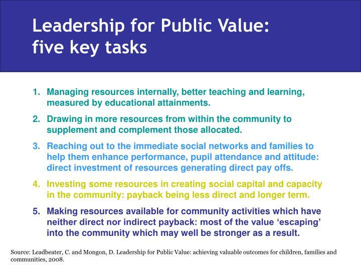 Leadership for Public Value: