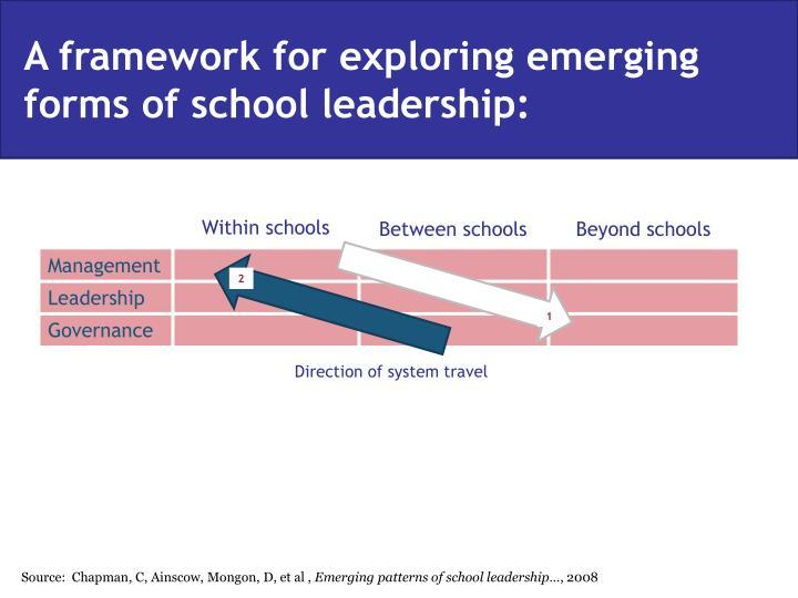 A framework for exploring emerging forms of school leadership: