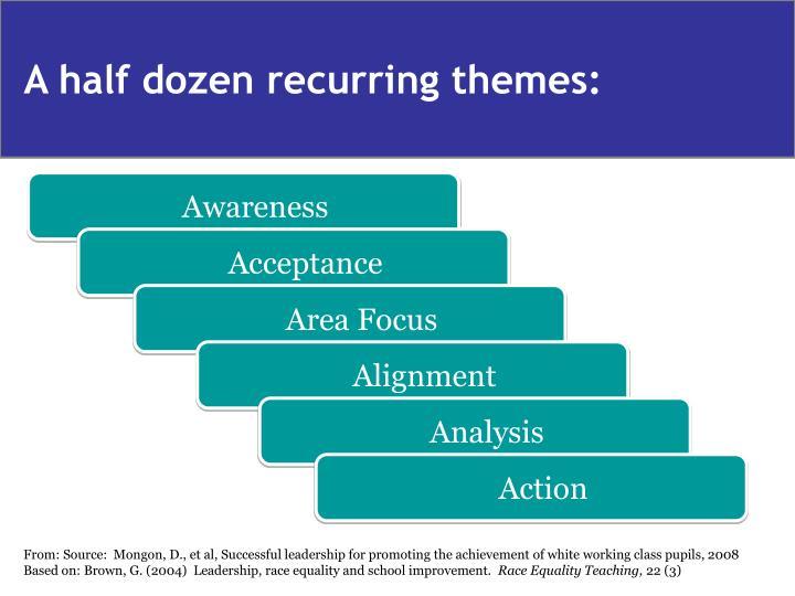 A half dozen recurring themes: