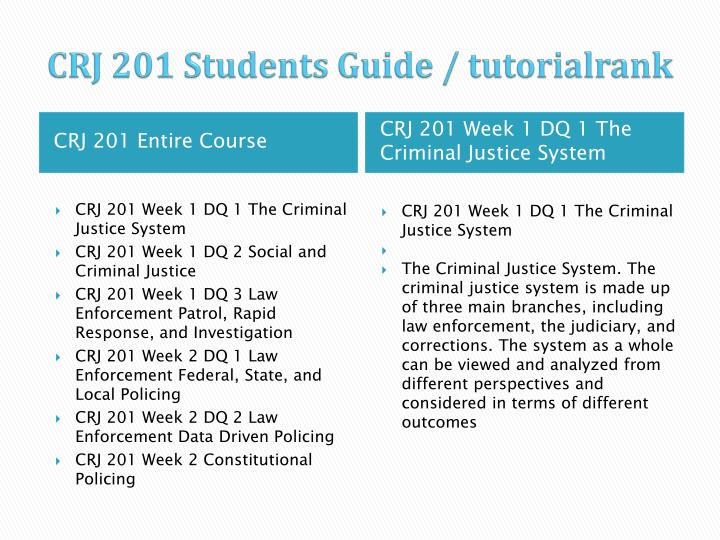 Crj 201 students guide tutorialrank1