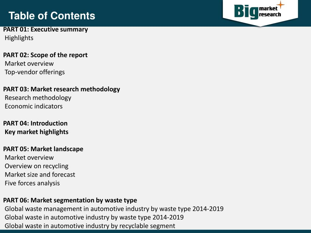 PPT - Waste Management in the Automotive Industry Analysis and