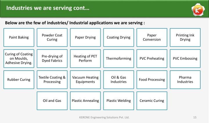 Industries we are serving cont…