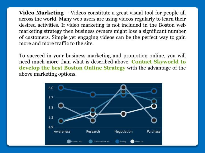 Video Marketing –