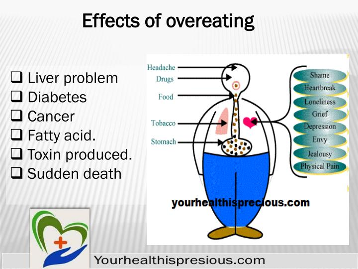 Effects of overeating