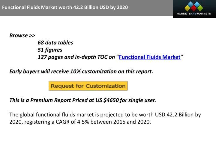 marine coatings market worth 10 4 billion