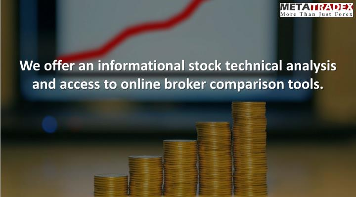 We offer an informational stock technical analysis