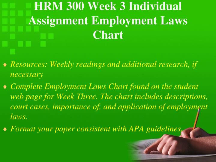 HRM 300 Week 3 Individual Assignment Employment Laws Chart