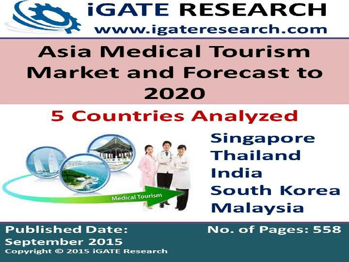 medical tourism marketing strategy in thailand essay Medical tourists travel for care, medical tourism includes a tourism aspect, that is, the consumption of services associated with travel, such as transport, lodging, and hospitality (stackpole & associates, 2010.