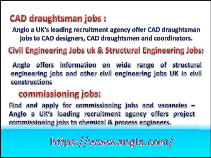 CAD draughtsman jobs :
