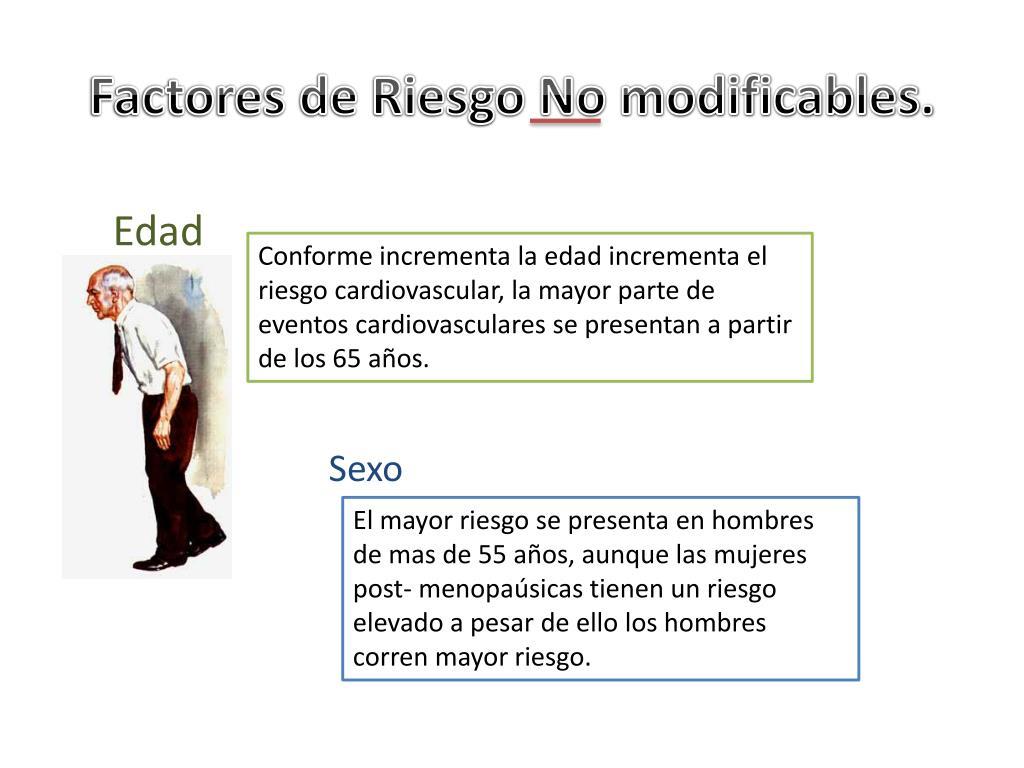 factores de riesgo cardiovascular no modificables
