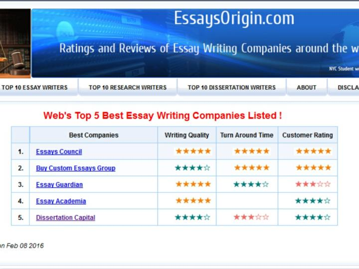 Top essay writing service reviews real time essay writing editors 7308924