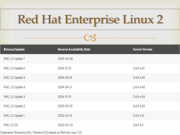 Red Hat Enterprise Linux 2
