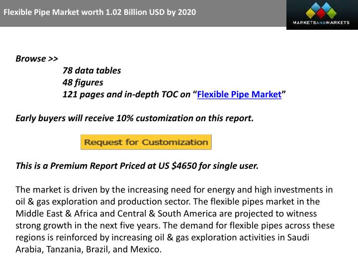 Flexible Pipe Market worth 1.02 Billion USD by 2020