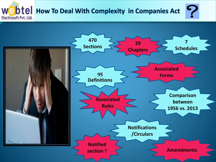 How To Deal With Complexity  in Companies Act