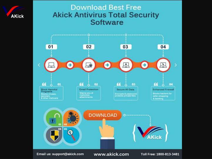 Best free computer antivirus of 2016 akick