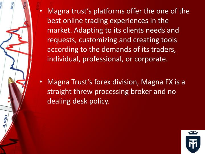 Magna forex