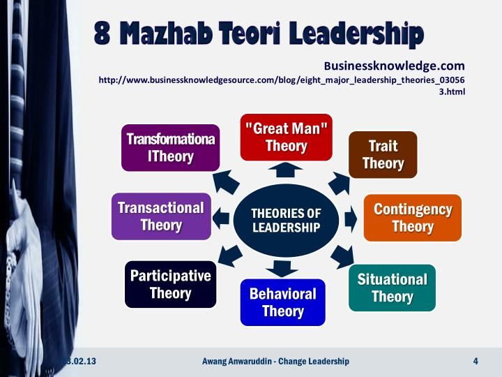 theories of leadership tim hannagan Behavioral theories of leadership are classified as such because they focus on the study of specific behaviors of a leader for behavioral theorists, a leader behavior is the best predictor of his leadership influences and as a result, is the best determinant of his or her leadership success.