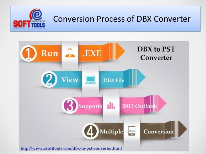 Conversion Process of DBX Converter