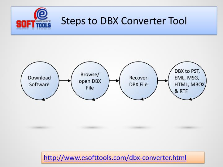 Steps to dbx converter tool