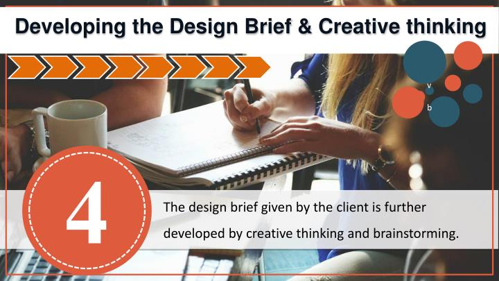 Developing the Design Brief & Creative thinking